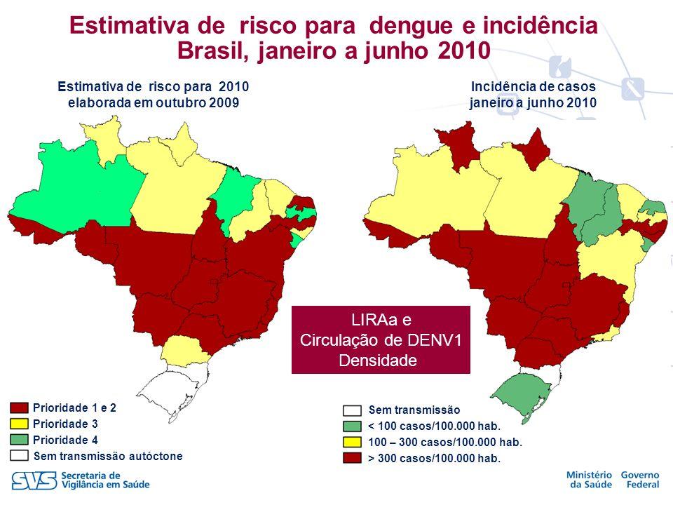 Estimativa de risco para 2010 elaborada em outubro 2009 Incidência de casos janeiro a junho 2010 Estimativa de risco para dengue e incidência Brasil,
