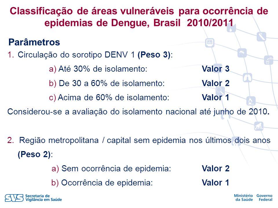 Classificação de áreas vulneráveis para ocorrência de epidemias de Dengue, Brasil 2010/2011 1.Circulação do sorotipo DENV 1 (Peso 3): a) Até 30% de is