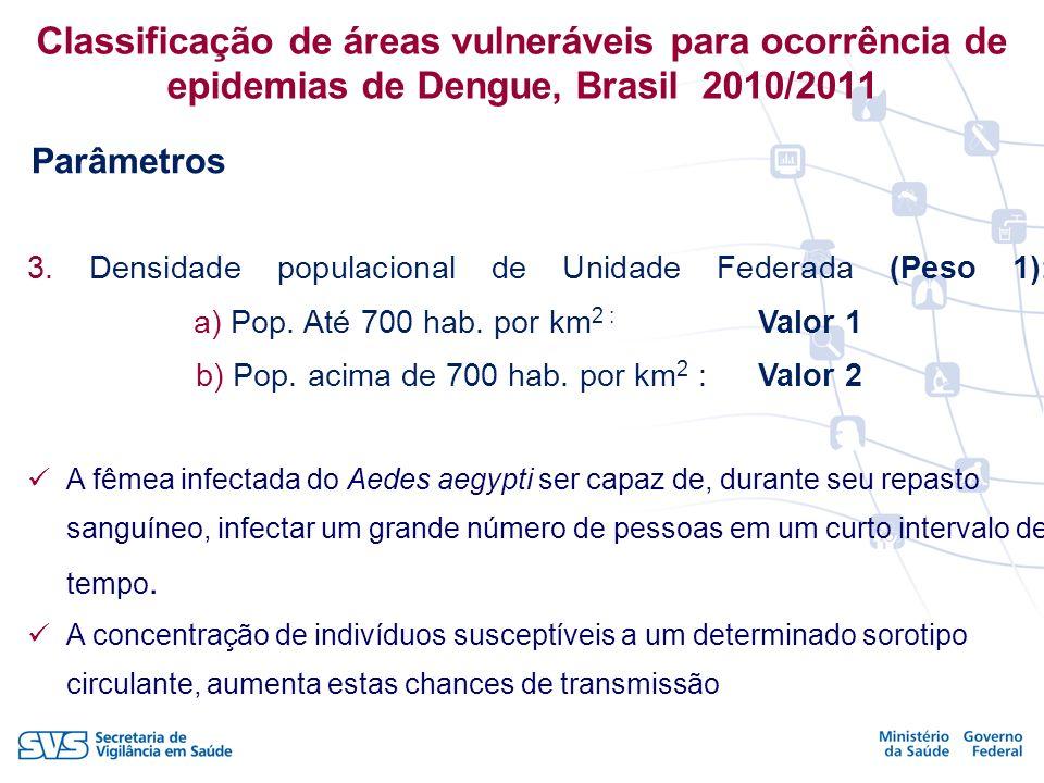 Classificação de áreas vulneráveis para ocorrência de epidemias de Dengue, Brasil 2010/2011 3. Densidade populacional de Unidade Federada (Peso 1): a)