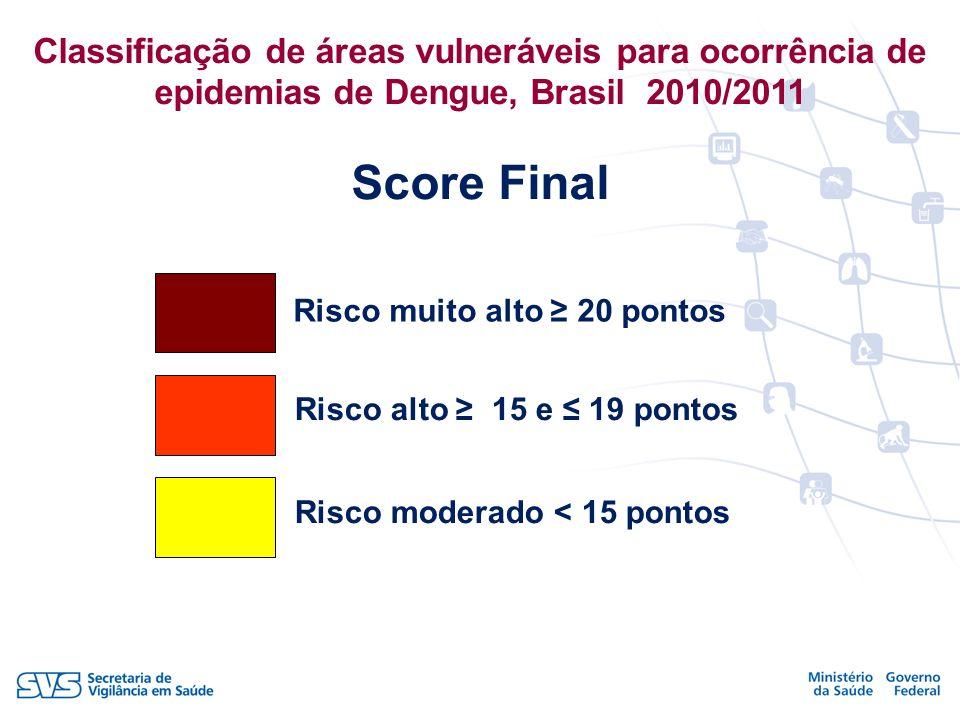 Score Final Risco alto 15 e 19 pontos Risco moderado < 15 pontos Risco muito alto 20 pontos Classificação de áreas vulneráveis para ocorrência de epid
