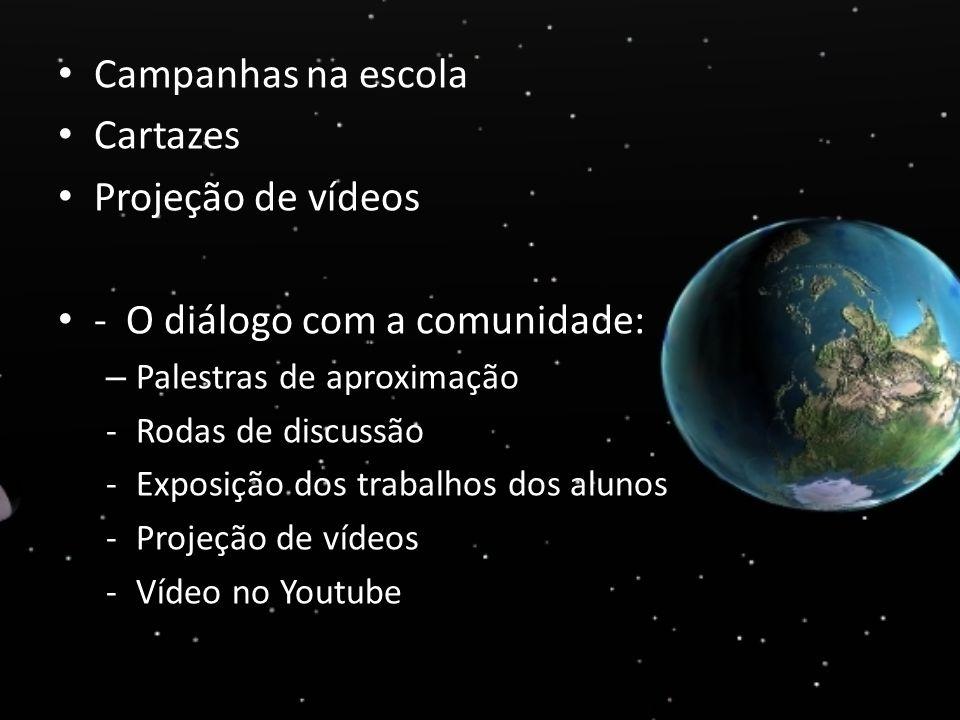 Campanhas na escola Cartazes Projeção de vídeos - O diálogo com a comunidade: – Palestras de aproximação -Rodas de discussão -Exposição dos trabalhos