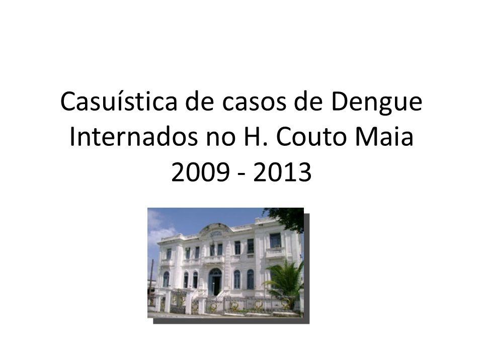 Casuística de casos de Dengue Internados no H. Couto Maia 2009 - 2013