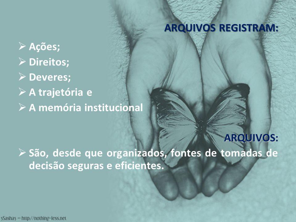 ARQUIVOS REGISTRAM: Ações; Direitos; Deveres; A trajetória e A memória institucionalARQUIVOS: São, desde que organizados, fontes de tomadas de decisão