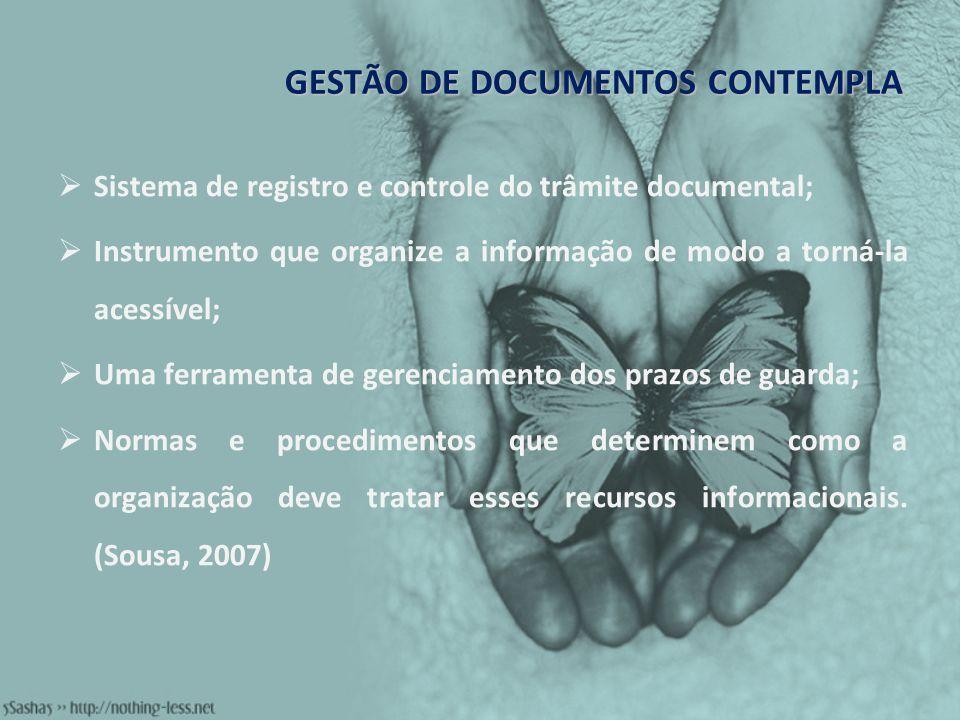 GESTÃO DE DOCUMENTOS CONTEMPLA Sistema de registro e controle do trâmite documental; Instrumento que organize a informação de modo a torná-la acessíve