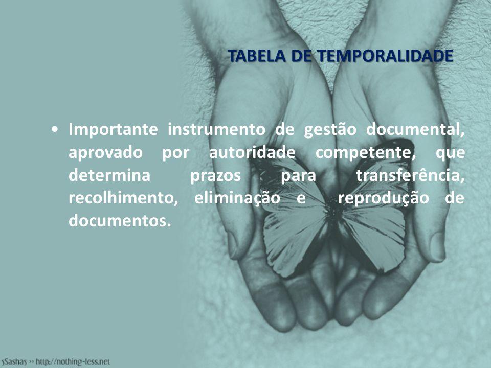 TABELA DE TEMPORALIDADE Importante instrumento de gestão documental, aprovado por autoridade competente, que determina prazos para transferência, reco