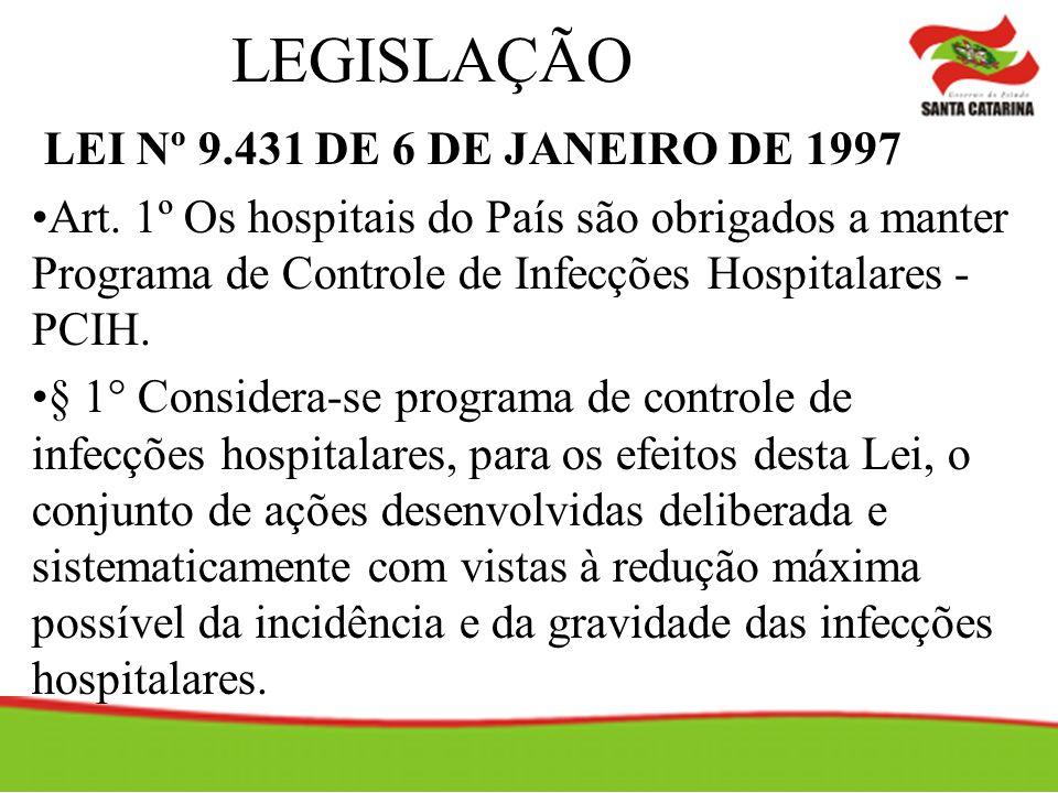 LEGISLAÇÃO LEI Nº 9.431 DE 6 DE JANEIRO DE 1997 Art.