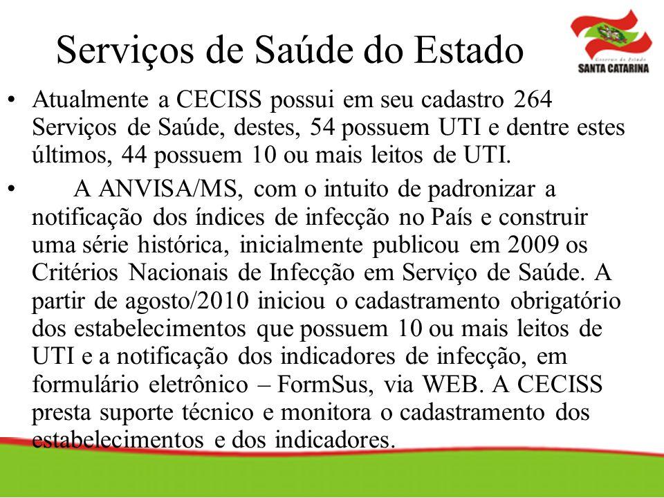 Serviços de Saúde do Estado Atualmente a CECISS possui em seu cadastro 264 Serviços de Saúde, destes, 54 possuem UTI e dentre estes últimos, 44 possuem 10 ou mais leitos de UTI.