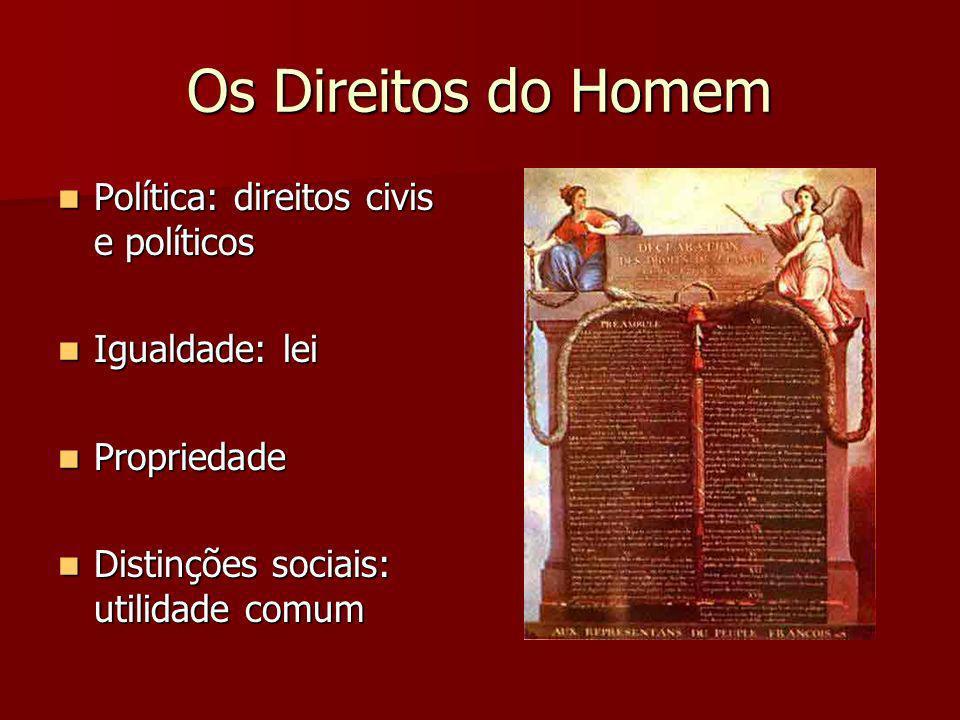 Os Direitos do Homem Política: direitos civis e políticos Política: direitos civis e políticos Igualdade: lei Igualdade: lei Propriedade Propriedade D