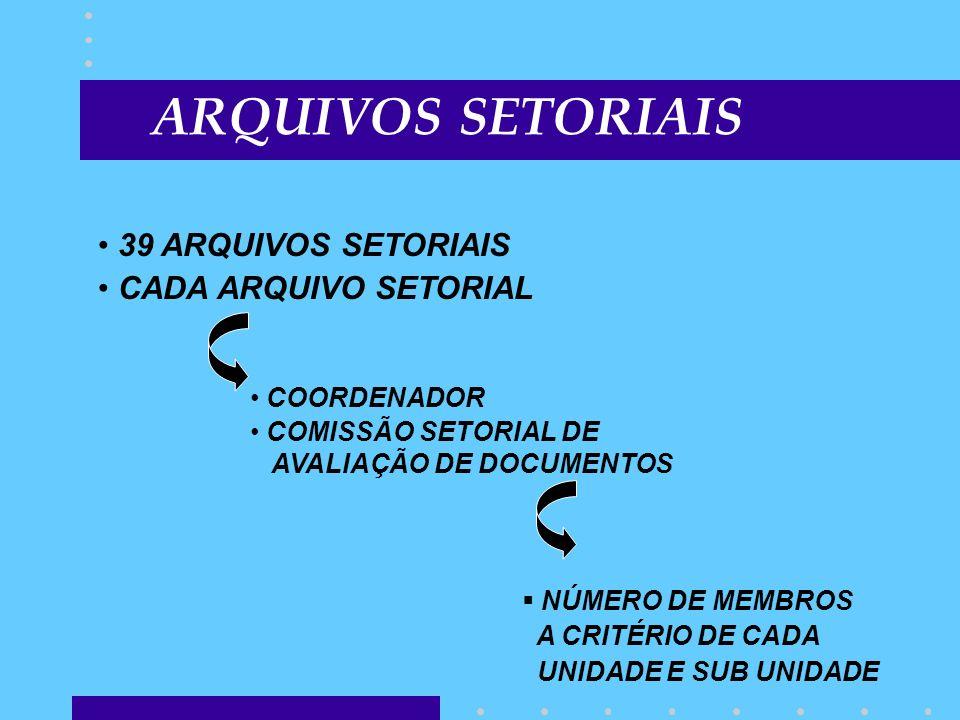 39 ARQUIVOS SETORIAIS CADA ARQUIVO SETORIAL ARQUIVOS SETORIAIS COORDENADOR COMISSÃO SETORIAL DE AVALIAÇÃO DE DOCUMENTOS NÚMERO DE MEMBROS A CRITÉRIO D