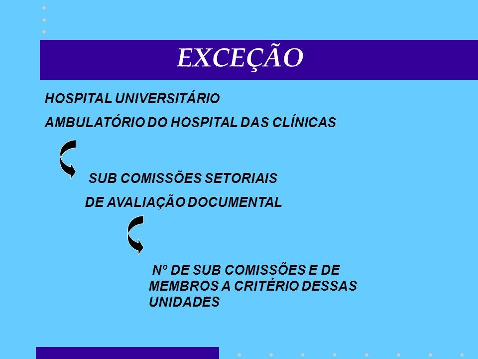 EXCEÇÃO HOSPITAL UNIVERSITÁRIO AMBULATÓRIO DO HOSPITAL DAS CLÍNICAS SUB COMISSÕES SETORIAIS DE AVALIAÇÃO DOCUMENTAL Nº DE SUB COMISSÕES E DE MEMBROS A