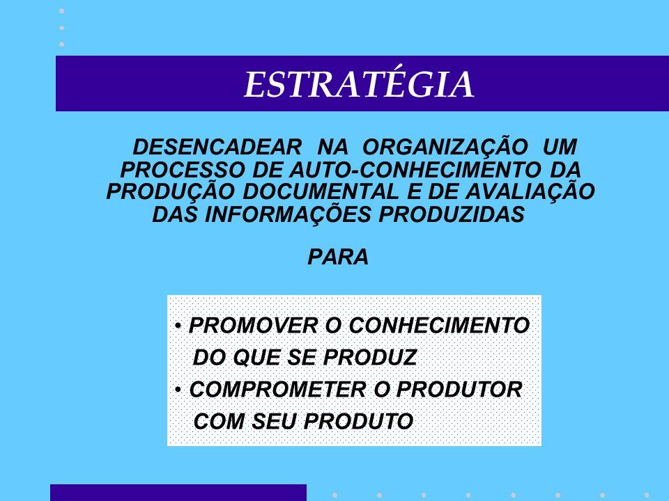 ESTRATÉGIA DESENCADEAR NA ORGANIZAÇÃO UM PROCESSO DE AUTO-CONHECIMENTO DA PRODUÇÃO DOCUMENTAL E DE AVALIAÇÃO DAS INFORMAÇÕES PRODUZIDAS PARA PROMOVER