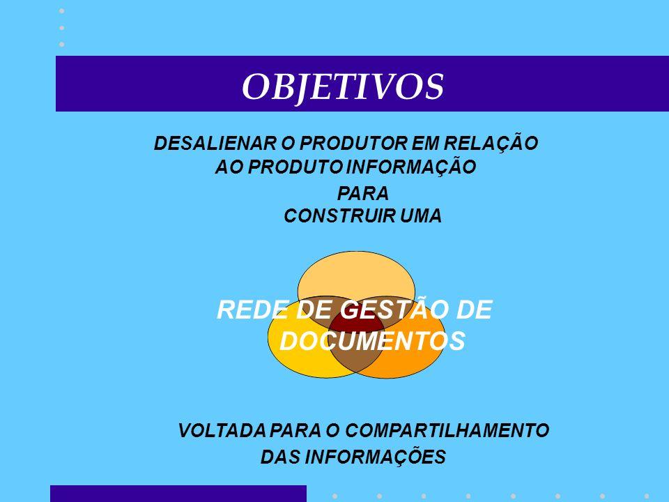 DESALIENAR O PRODUTOR EM RELAÇÃO AO PRODUTO INFORMAÇÃO PARA CONSTRUIR UMA VOLTADA PARA O COMPARTILHAMENTO DAS INFORMAÇÕES OBJETIVOS REDE DE GESTÃO DE