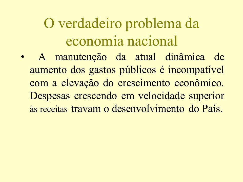 O verdadeiro problema da economia nacional A manutenção da atual dinâmica de aumento dos gastos públicos é incompatível com a elevação do crescimento