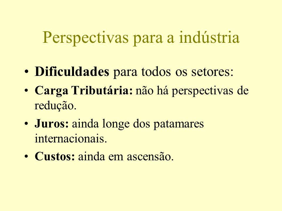 Perspectivas para a indústria Dificuldades para todos os setores: Carga Tributária: não há perspectivas de redução. Juros: ainda longe dos patamares i