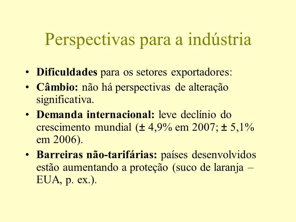 Perspectivas para a indústria Dificuldades para os setores exportadores: Câmbio: não há perspectivas de alteração significativa. Demanda internacional