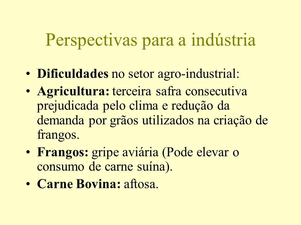 Perspectivas para a indústria Dificuldades no setor agro-industrial: Agricultura: terceira safra consecutiva prejudicada pelo clima e redução da deman