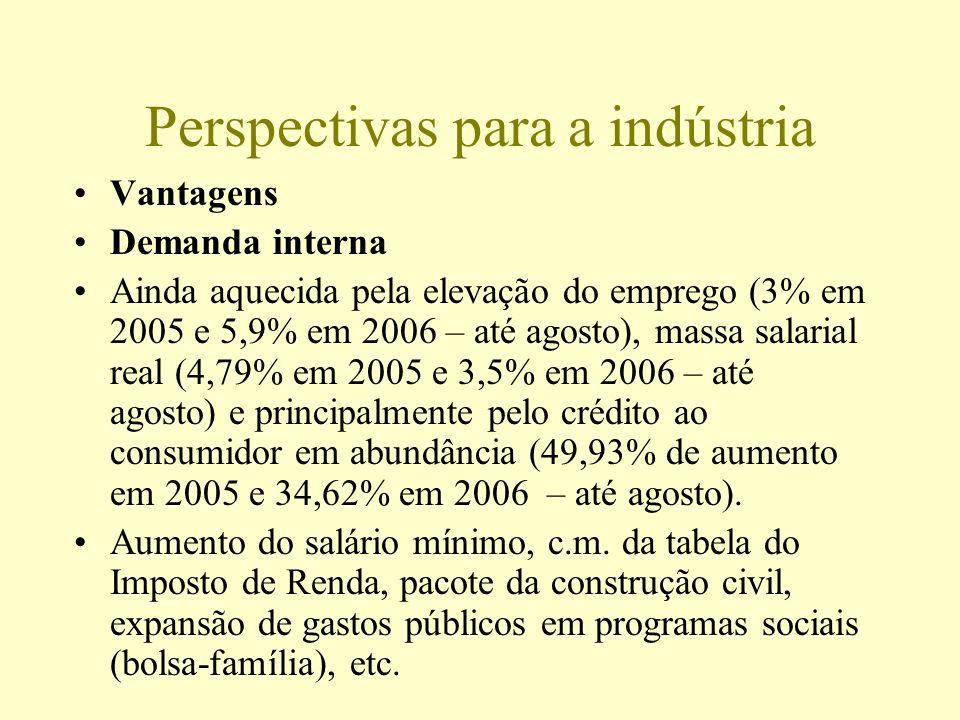 Perspectivas para a indústria Vantagens Demanda interna Ainda aquecida pela elevação do emprego (3% em 2005 e 5,9% em 2006 – até agosto), massa salari