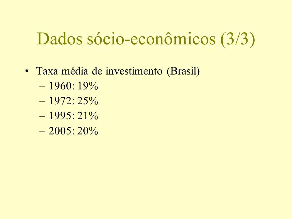 Taxa de Juro Real % média anual SELICIPCATaxa de Juros Real 199553,222,425,1 199626,99,615,8 199724,65,218,4 199828,61,726,5 199925,18,914,9 200017,36,010,7 200117,27,78,8 200219,212,55,9 200323,29,312,8 200416,27,68,0 200519,15,712,7 Fonte: Banco Central do Brasil.