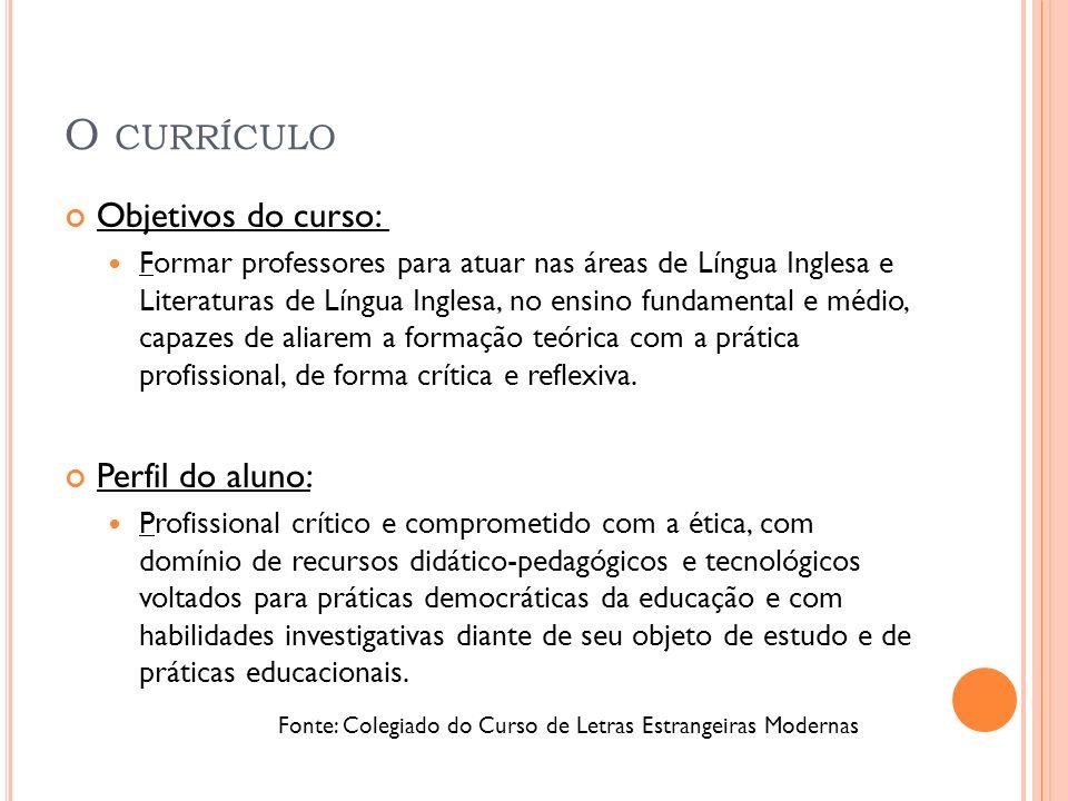 O CURRÍCULO Objetivos do curso: Formar professores para atuar nas áreas de Língua Inglesa e Literaturas de Língua Inglesa, no ensino fundamental e méd