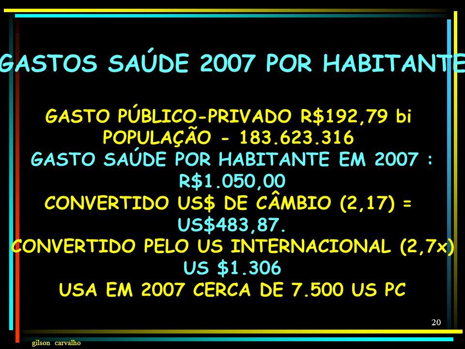 gilson carvalho 19 APLICAÇÃO RECURSOS SAÚDE SEGUNDO EC-29 MUNICÍPIOS BRASILEIROS - 2006 VALORESNº R$BI VALOR TOTAL DEVIDO PELOS MUNICÍPIOS5.562 17,700