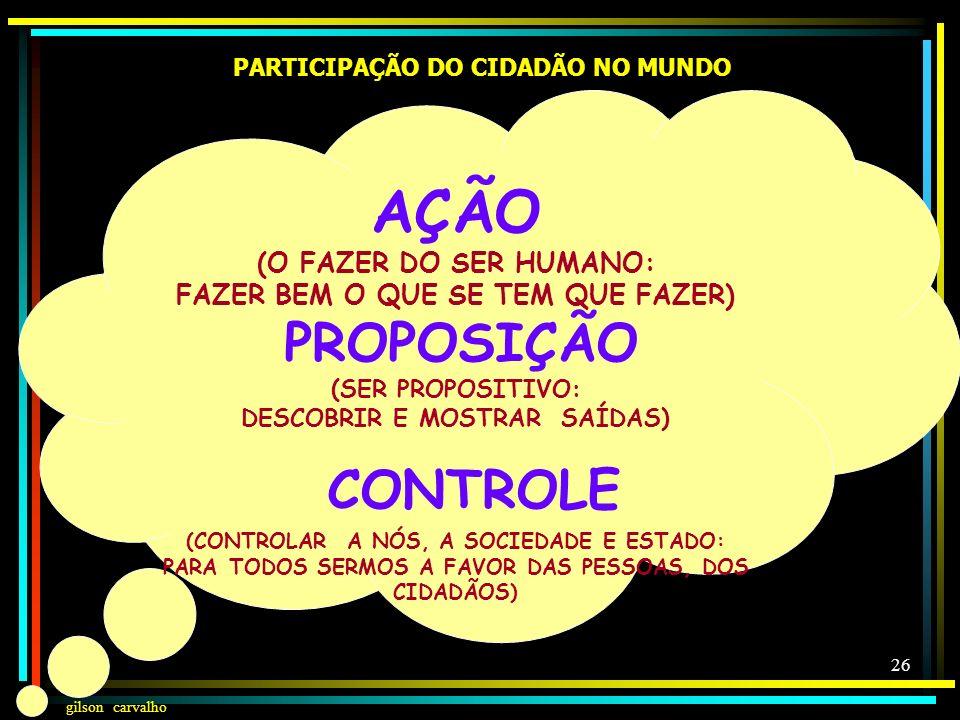 gilson carvalho 25 CIDADÃO É AQUELE QUE TEM CONSCIÊNCIA DE DEVERES E DIREITOS E PARTICIPA ATIVAMENTE DA SOCIEDADE BETINHO