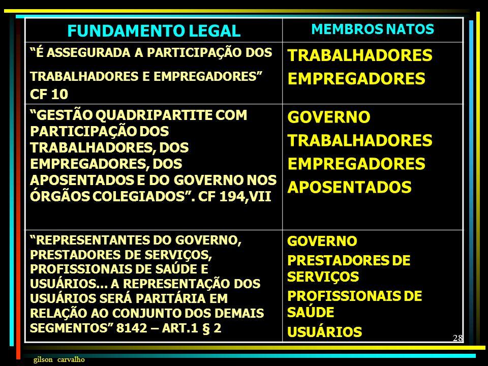 gilson carvalho 27 PARTICIPAÇÃO DO CIDADÃO NA SAÚDE AS 5 ESSÊNCIAS DOS CONSELHOS DE SAÚDE PERMANENTE DELIBERATIVO PARITÁRIO PROPOSITIVO CONTROLADOR