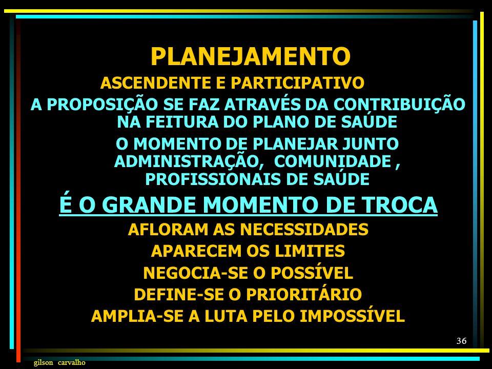 gilson carvalho 35 FUNÇÃO PROPOSITIVA: RELAÇÃO DIRETA COM O PLANO DE SAÚDE