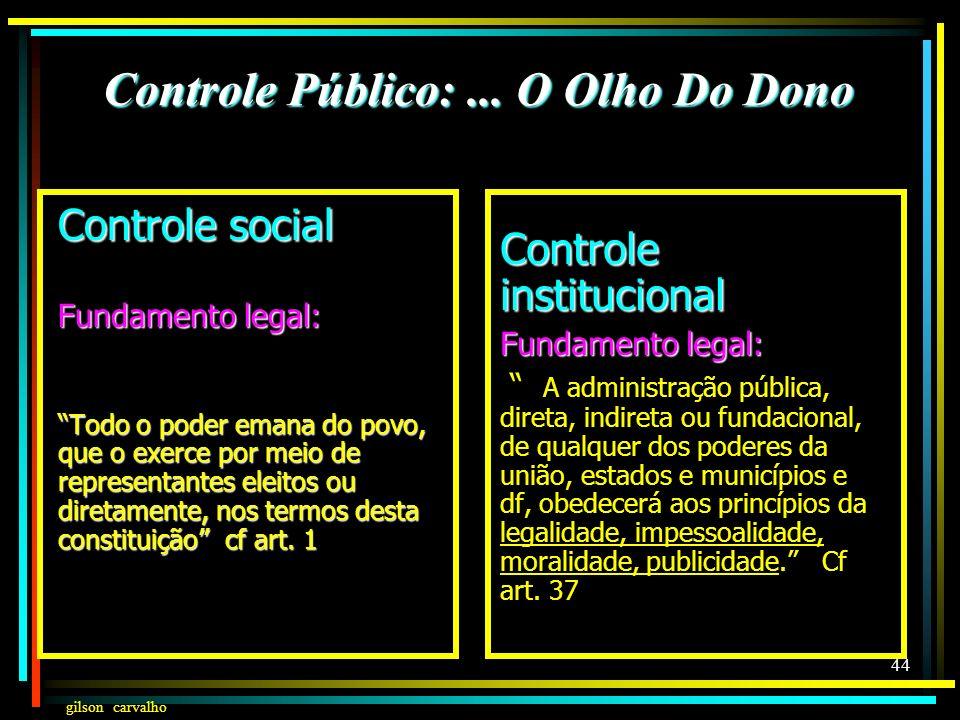 gilson carvalho 43 CONTROLE PÚBLICO:... O OLHO DO DONO CONTROLE PÚBLICO:... O OLHO DO DONO CONTROLE SOCIAL : CONTROLE DA SOCIEDADE SOBRE O PÚBLICO CON
