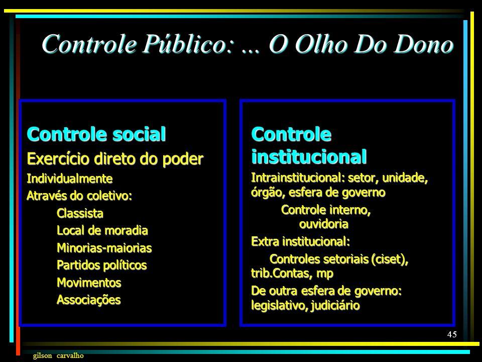 gilson carvalho 44 Controle Público:... O Olho Do Dono Controle social Fundamento legal: Todo o poder emana do povo, que o exerce por meio de represen