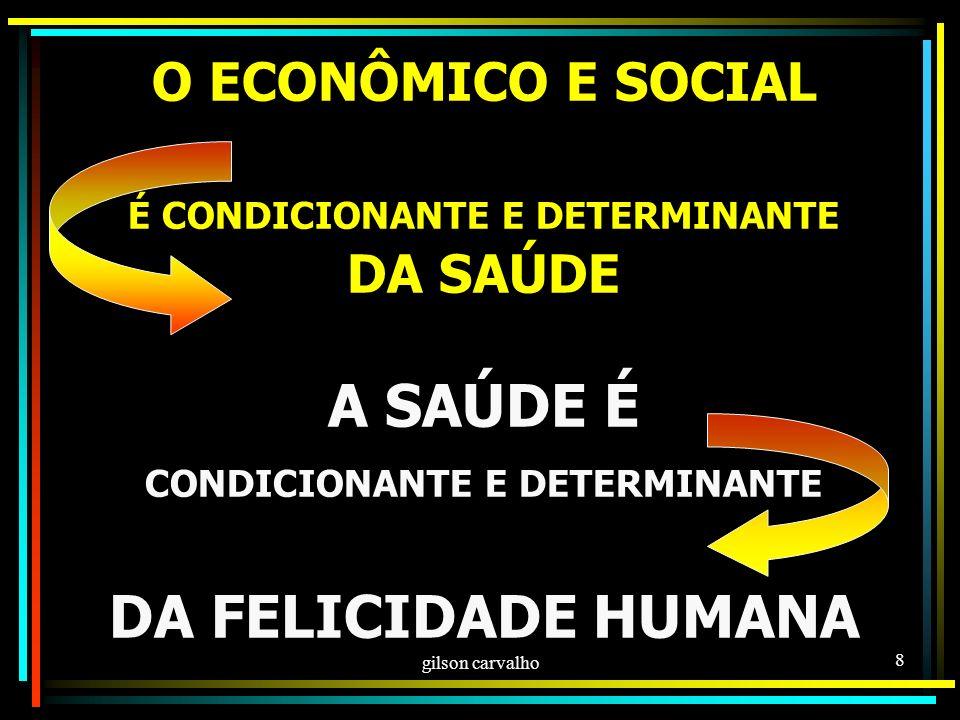 gilson carvalho 8 O ECONÔMICO E SOCIAL É CONDICIONANTE E DETERMINANTE DA SAÚDE A SAÚDE É CONDICIONANTE E DETERMINANTE DA FELICIDADE HUMANA