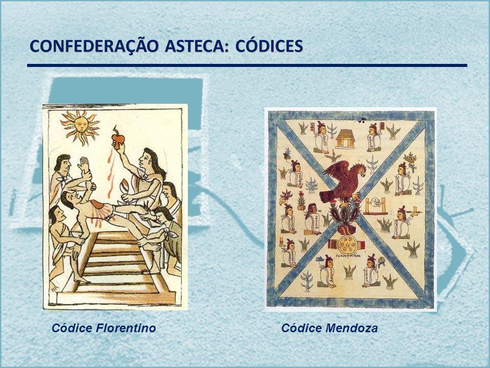 CONFEDERAÇÃO ASTECA: CÓDICES Códice FlorentinoCódice Mendoza