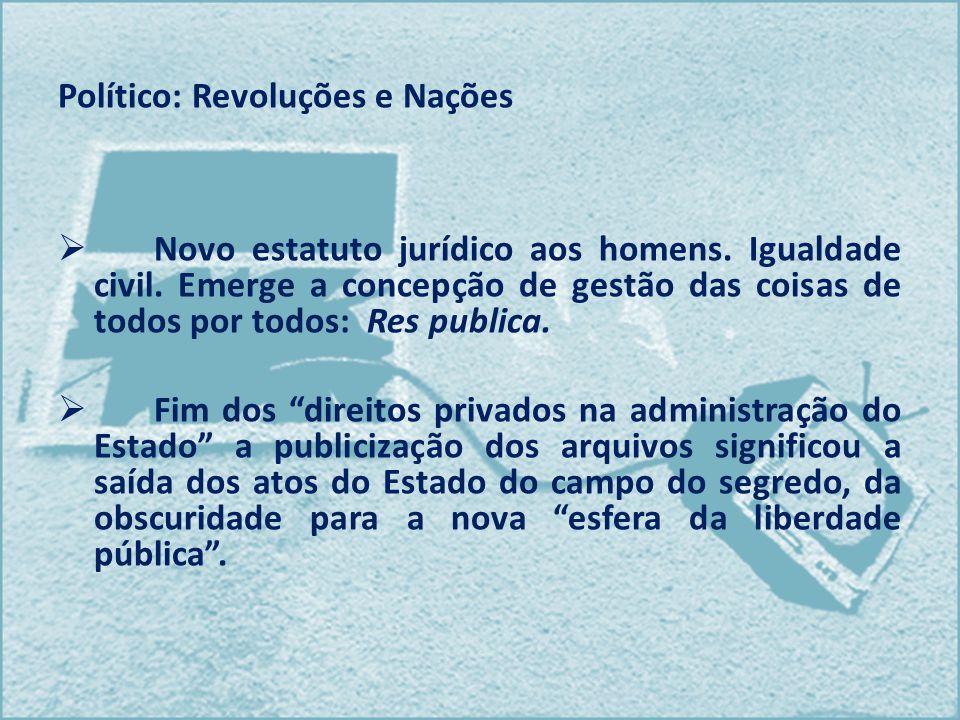 Político: Revoluções e Nações Novo estatuto jurídico aos homens. Igualdade civil. Emerge a concepção de gestão das coisas de todos por todos: Res publ