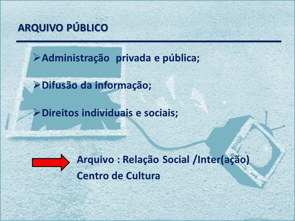 ARQUIVO PÚBLICO Administração privada e pública; Difusão da informação; Direitos individuais e sociais; Arquivo : Relação Social /Inter(ação) Centro d
