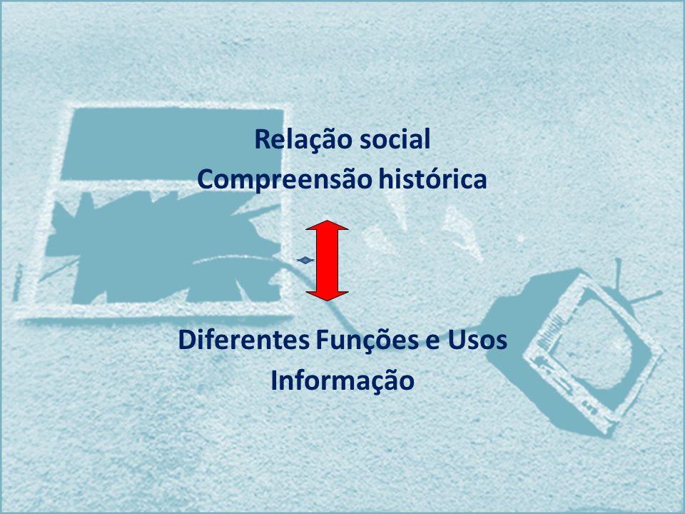 Relação social Compreensão histórica Diferentes Funções e Usos Informação