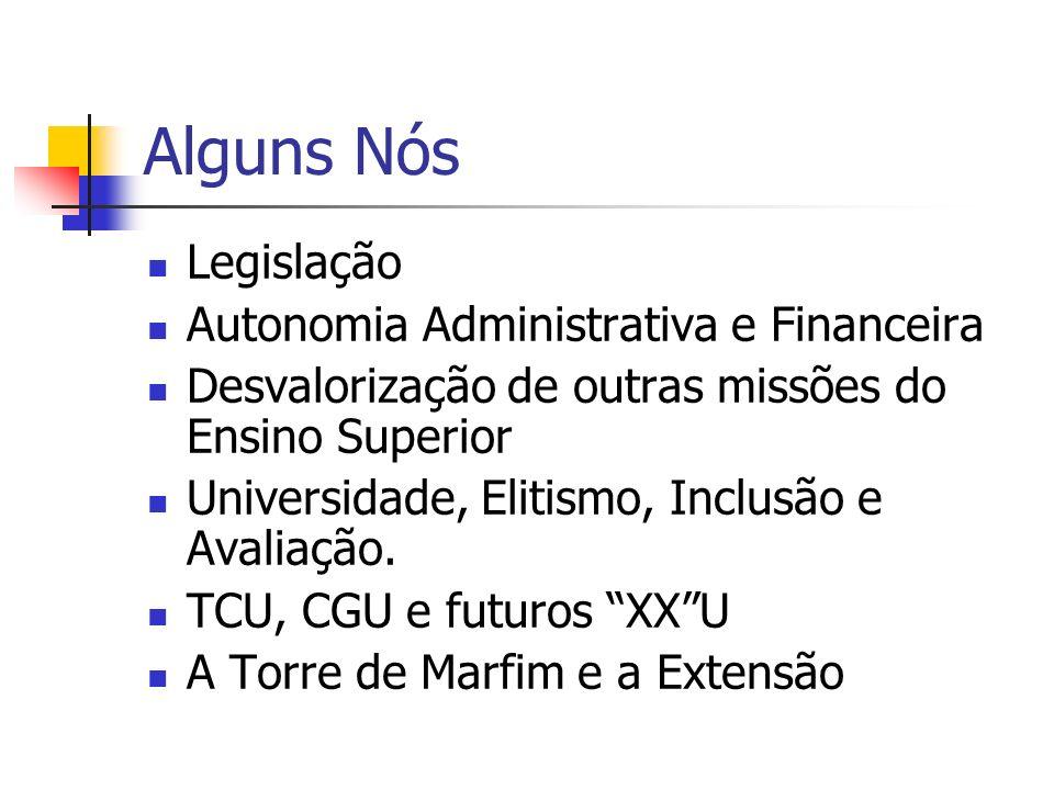 Alguns Nós Legislação Autonomia Administrativa e Financeira Desvalorização de outras missões do Ensino Superior Universidade, Elitismo, Inclusão e Ava