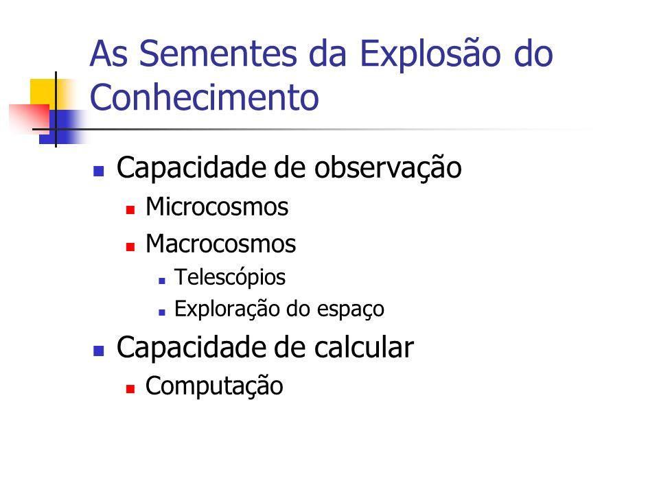 As Sementes da Explosão do Conhecimento Capacidade de observação Microcosmos Macrocosmos Telescópios Exploração do espaço Capacidade de calcular Compu