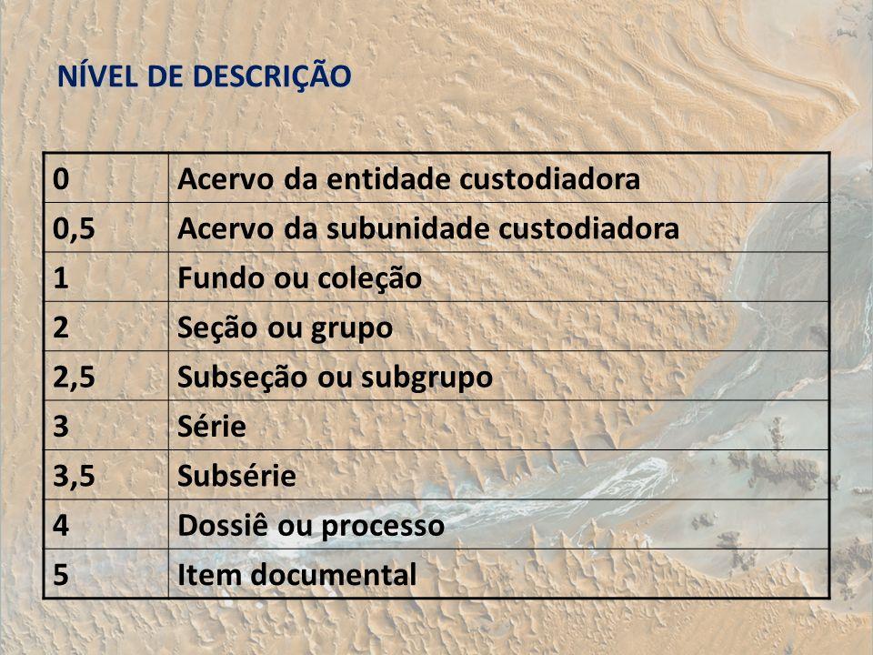 NÍVEL DE DESCRIÇÃO 0Acervo da entidade custodiadora 0,5Acervo da subunidade custodiadora 1Fundo ou coleção 2Seção ou grupo 2,5Subseção ou subgrupo 3Sé