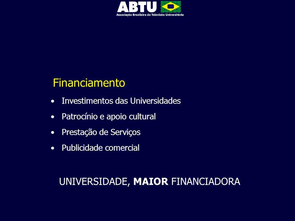 Financiamento Investimentos das Universidades Patrocínio e apoio cultural Prestação de Serviços Publicidade comercial UNIVERSIDADE, MAIOR FINANCIADORA