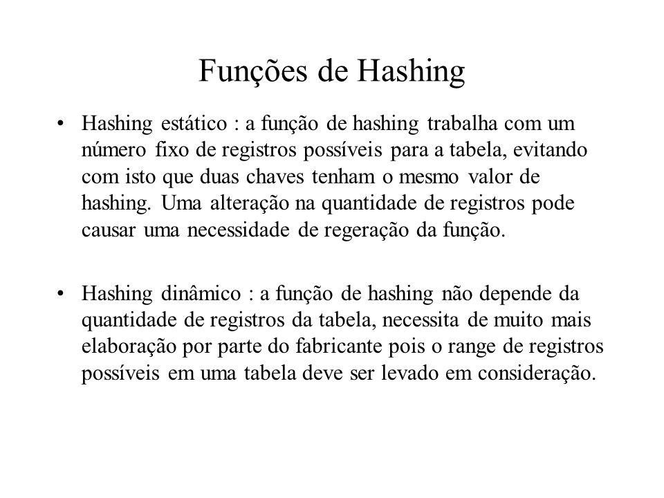 Funções de Hashing Hashing estático : a função de hashing trabalha com um número fixo de registros possíveis para a tabela, evitando com isto que duas