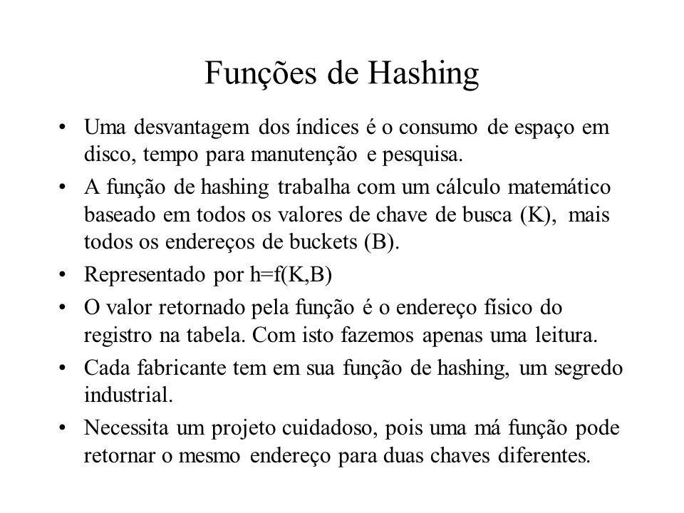 Funções de Hashing Uma desvantagem dos índices é o consumo de espaço em disco, tempo para manutenção e pesquisa. A função de hashing trabalha com um c