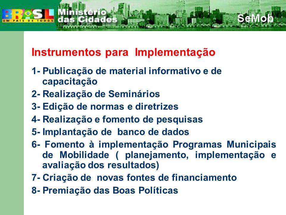 Instrumentos para Implementação 1- Publicação de material informativo e de capacitação 2- Realização de Seminários 3- Edição de normas e diretrizes 4-