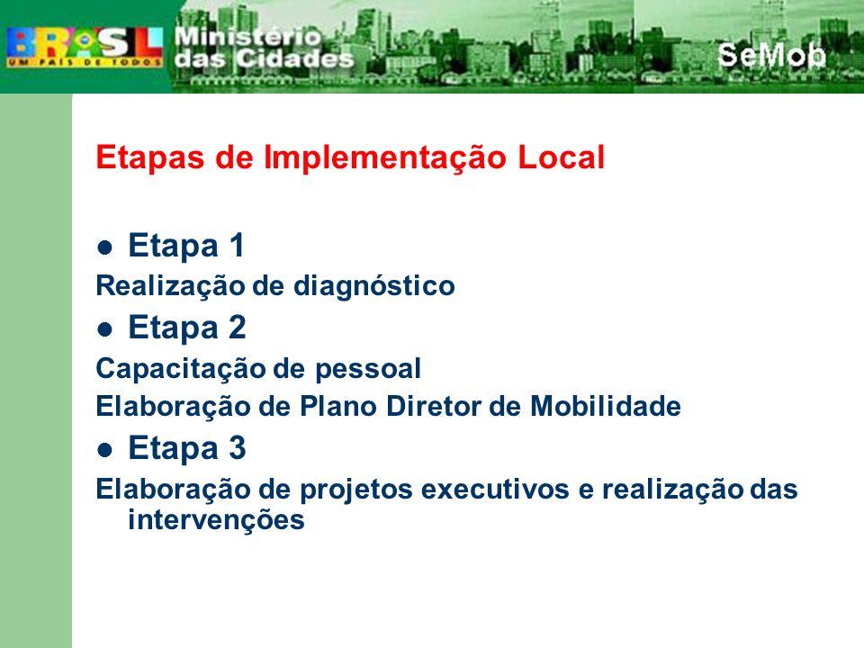 Etapas de Implementação Local Etapa 1 Realização de diagnóstico Etapa 2 Capacitação de pessoal Elaboração de Plano Diretor de Mobilidade Etapa 3 Elabo