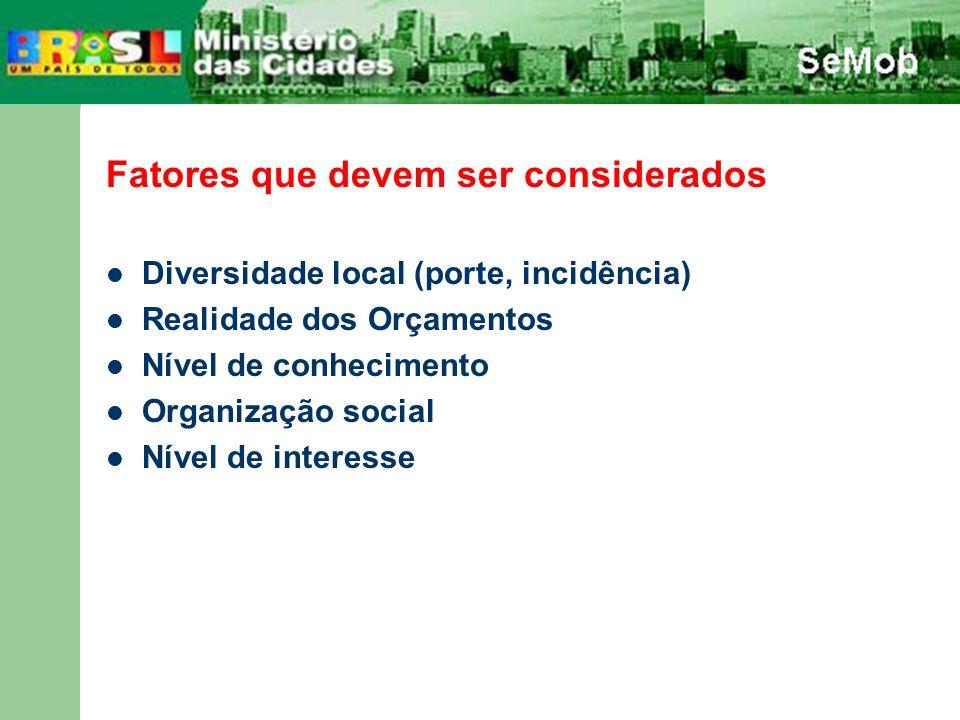 Fatores que devem ser considerados Diversidade local (porte, incidência) Realidade dos Orçamentos Nível de conhecimento Organização social Nível de in