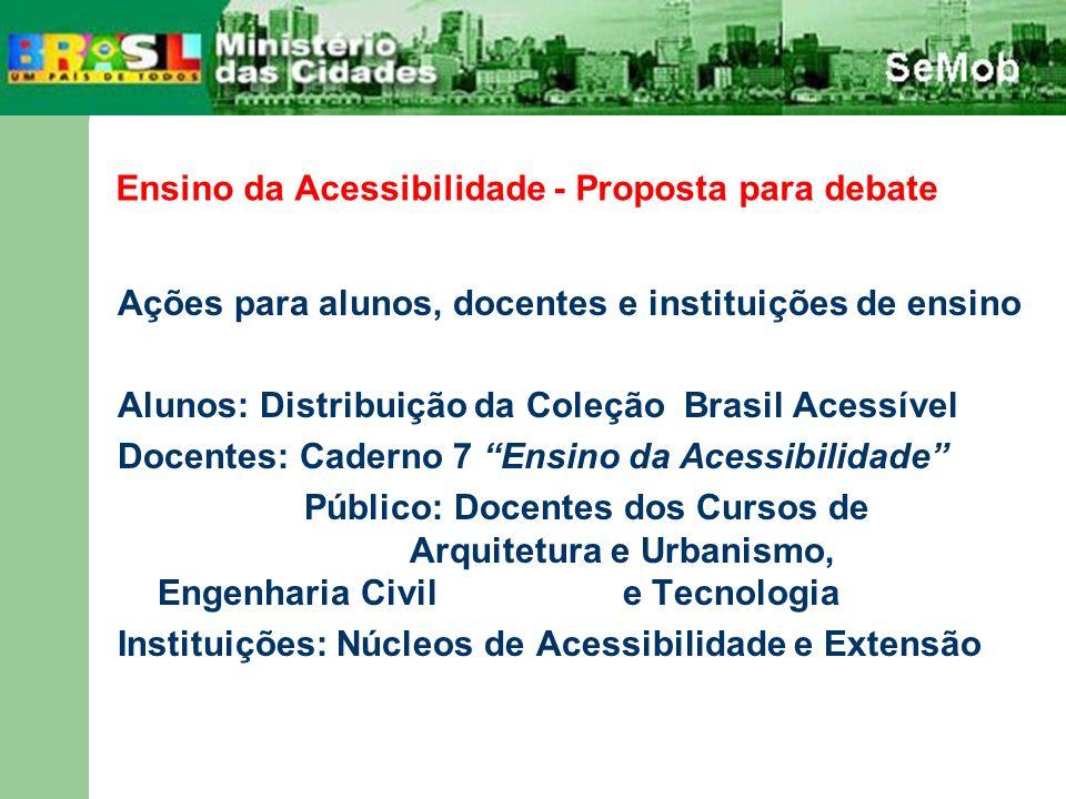 Ensino da Acessibilidade - Proposta para debate Ações para alunos, docentes e instituições de ensino Alunos: Distribuição da Coleção Brasil Acessível