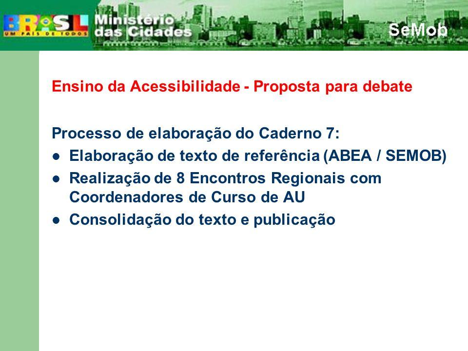 Ensino da Acessibilidade - Proposta para debate Processo de elaboração do Caderno 7: Elaboração de texto de referência (ABEA / SEMOB) Realização de 8