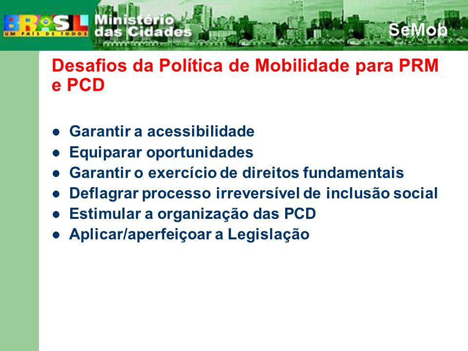 Desafios da Política de Mobilidade para PRM e PCD Sensibilizar e conscientizar a comunidade sobre o assunto Desenvolver projetos em parceria Elaborar Política Pública Adequar Ambientes Implantar Sistemas de Transporte Acessíveis Desenvolver Tecnologia