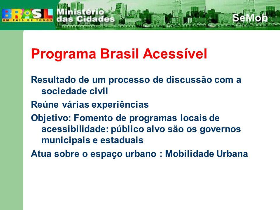 Programa Brasil Acessível Busca uma Política Nacional Considera o acesso universal ao espaço público Está inserido no conceito de Mobilidade Urbana para uma cidade sustentável É resposta do MCidades às diretrizes aprovadas na Conferência das Cidades