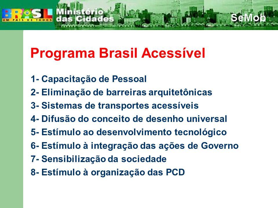Programa Brasil Acessível 1- Capacitação de Pessoal 2- Eliminação de barreiras arquitetônicas 3- Sistemas de transportes acessíveis 4- Difusão do conc