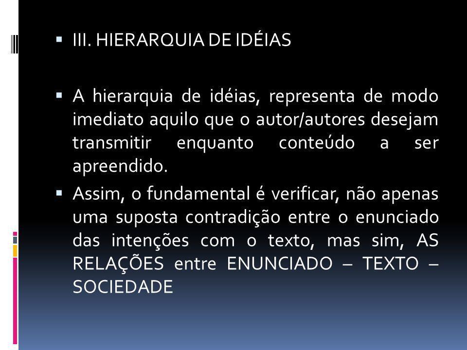 III. HIERARQUIA DE IDÉIAS A hierarquia de idéias, representa de modo imediato aquilo que o autor/autores desejam transmitir enquanto conteúdo a ser ap