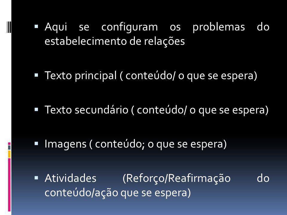 Aqui se configuram os problemas do estabelecimento de relações Texto principal ( conteúdo/ o que se espera) Texto secundário ( conteúdo/ o que se espe